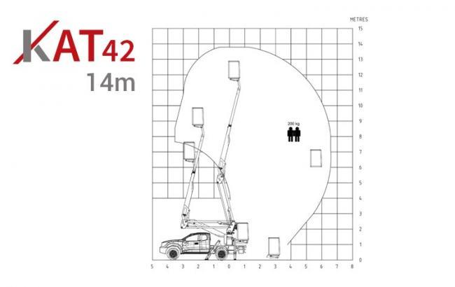 kat42 aerial work platform