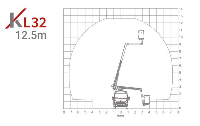 kl32 aerial work platform on a van
