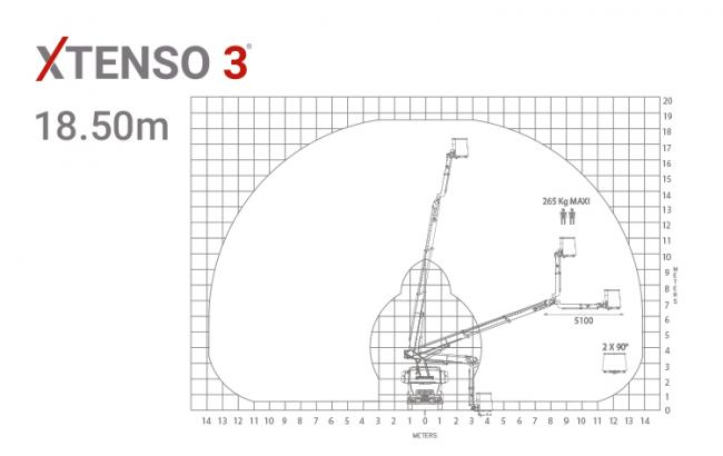 xtenso 3 truck mounted aerial platform chassis version