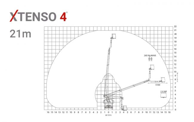 xtenso 4 truck mounted aerial platform chassis version